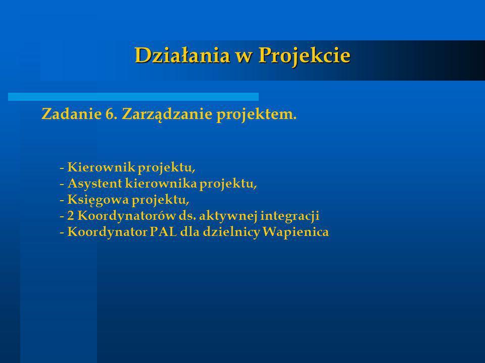 Działania w Projekcie Zadanie 6. Zarządzanie projektem.