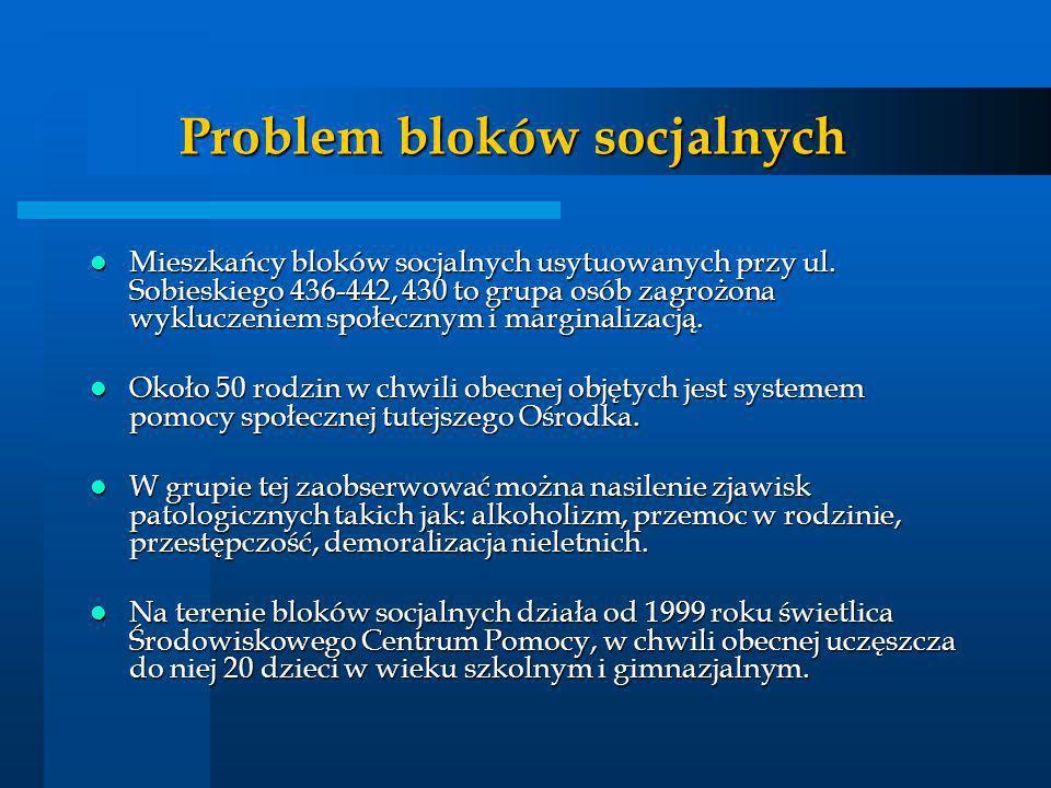 Problem bloków socjalnych