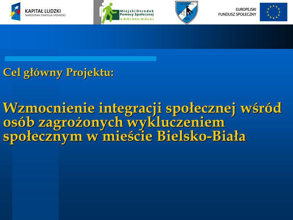 Cel główny Projektu: Wzmocnienie integracji społecznej wśród osób zagrożonych wykluczeniem społecznym w mieście Bielsko-Biała