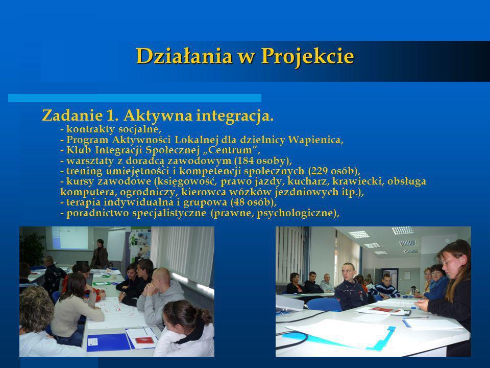 Działania w Projekcie
