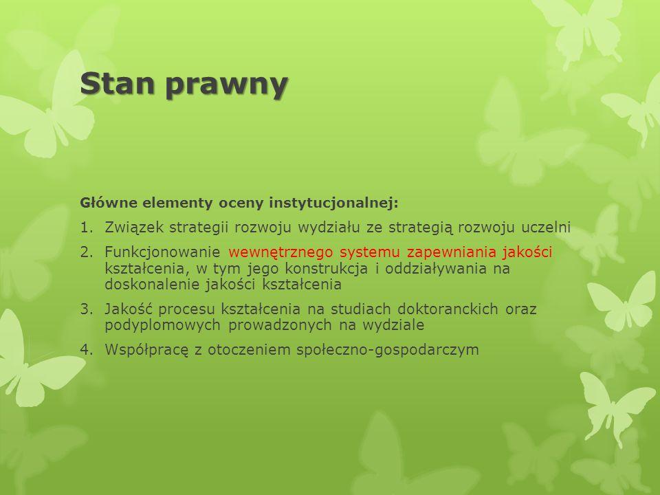 Stan prawny Główne elementy oceny instytucjonalnej: Związek strategii rozwoju wydziału ze strategią rozwoju uczelni.