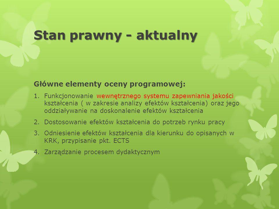Stan prawny - aktualny Główne elementy oceny programowej:
