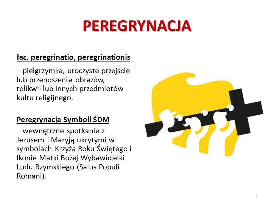 PEREGRYNACJA łac. peregrinatio, peregrinationis
