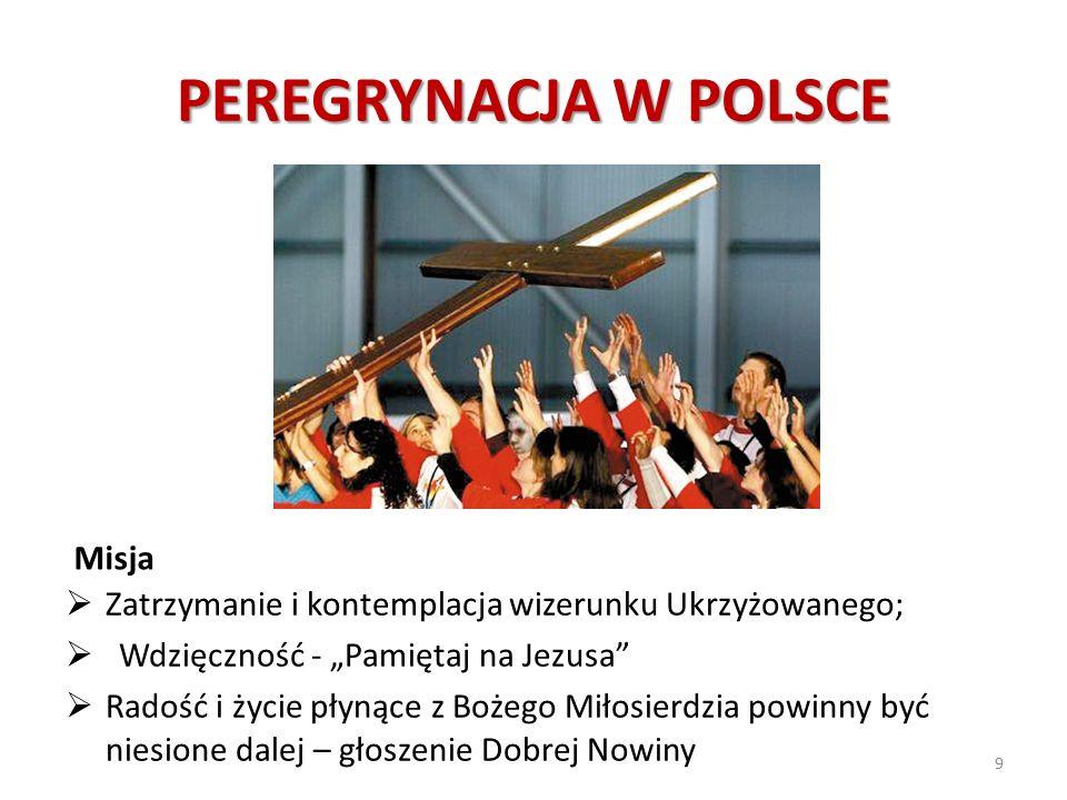 PEREGRYNACJA W POLSCE Misja
