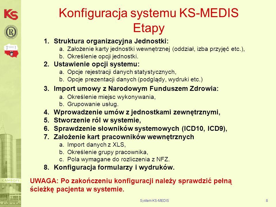 Konfiguracja systemu KS-MEDIS Etapy