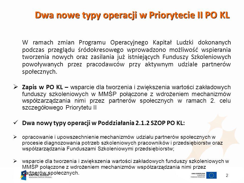 Dwa nowe typy operacji w Priorytecie II PO KL