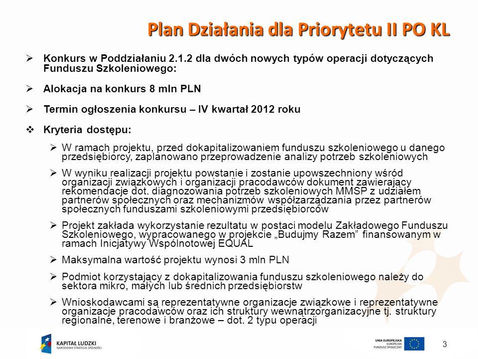 Plan Działania dla Priorytetu II PO KL