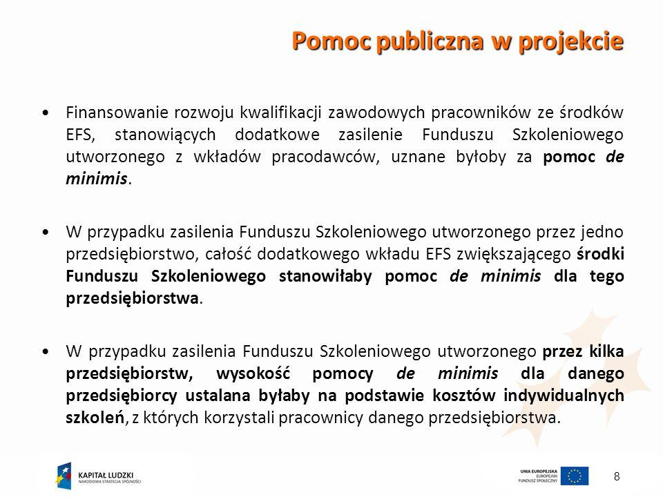 Pomoc publiczna w projekcie