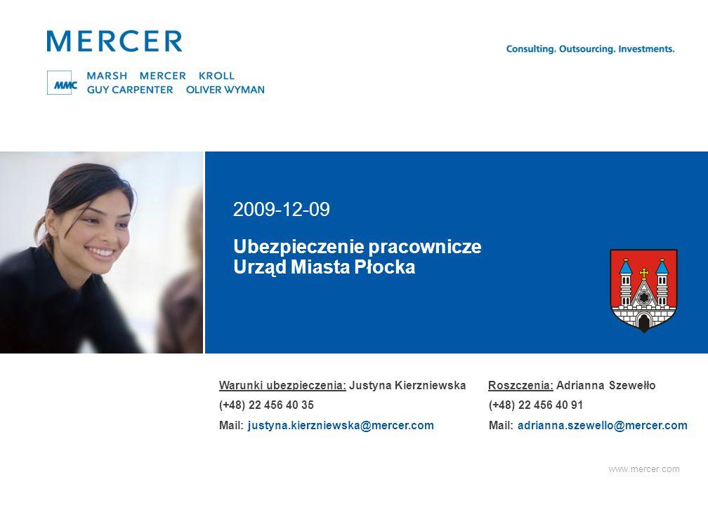 Ubezpieczenie pracownicze Urząd Miasta Płocka