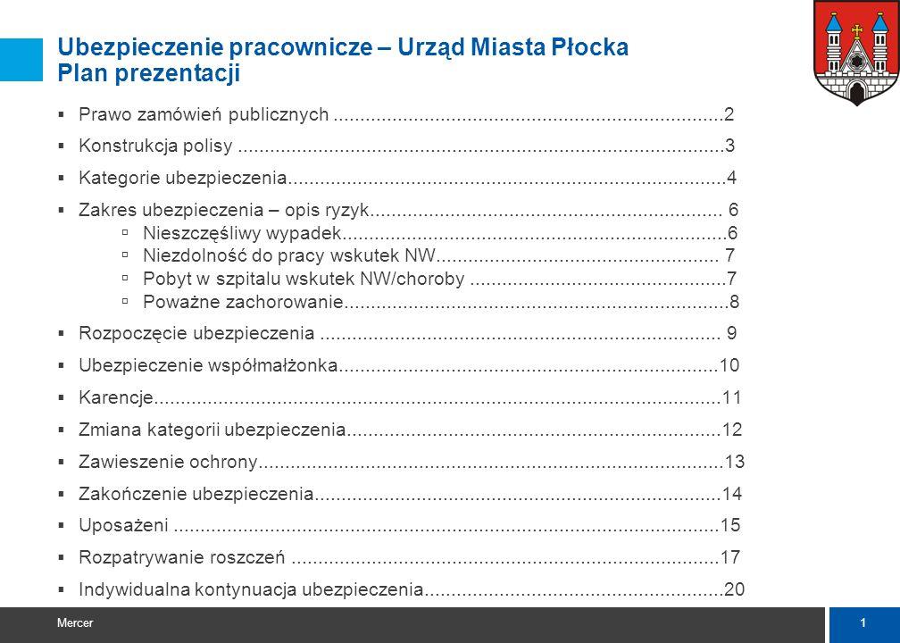 Ubezpieczenie pracownicze – Urząd Miasta Płocka Plan prezentacji
