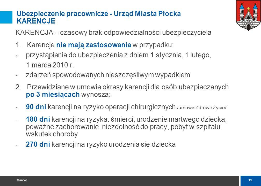 Ubezpieczenie pracownicze - Urząd Miasta Płocka KARENCJE