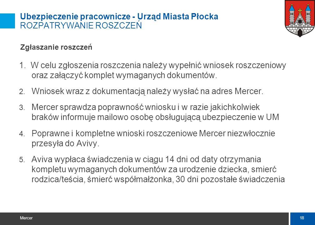Ubezpieczenie pracownicze - Urząd Miasta Płocka ROZPATRYWANIE ROSZCZEŃ