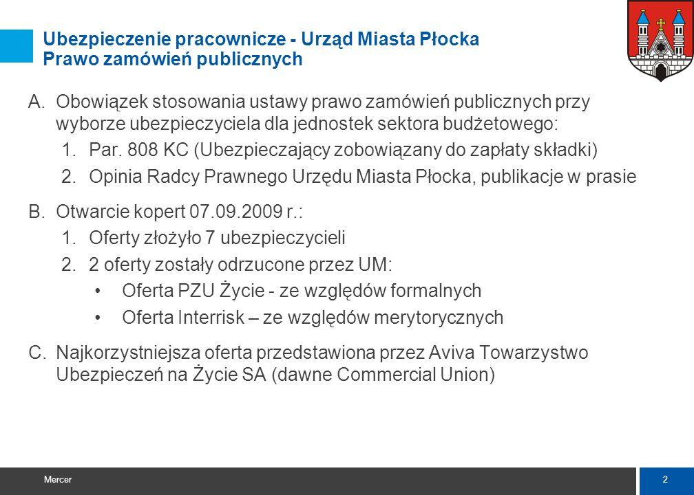 Ubezpieczenie pracownicze - Urząd Miasta Płocka