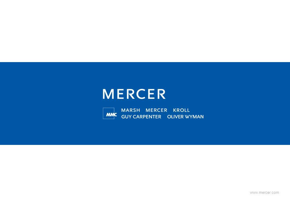 www.mercer.com