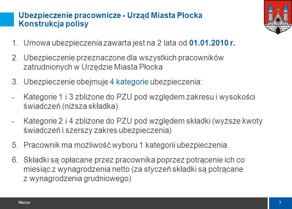 Ubezpieczenie pracownicze - Urząd Miasta Płocka Konstrukcja polisy