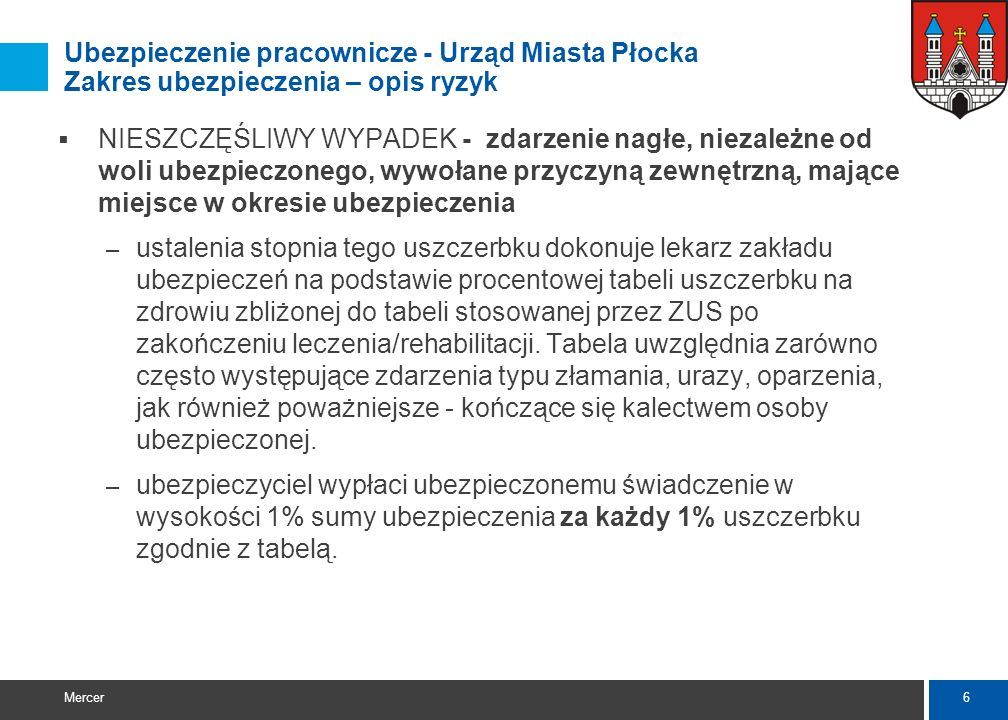Ubezpieczenie pracownicze - Urząd Miasta Płocka Zakres ubezpieczenia – opis ryzyk