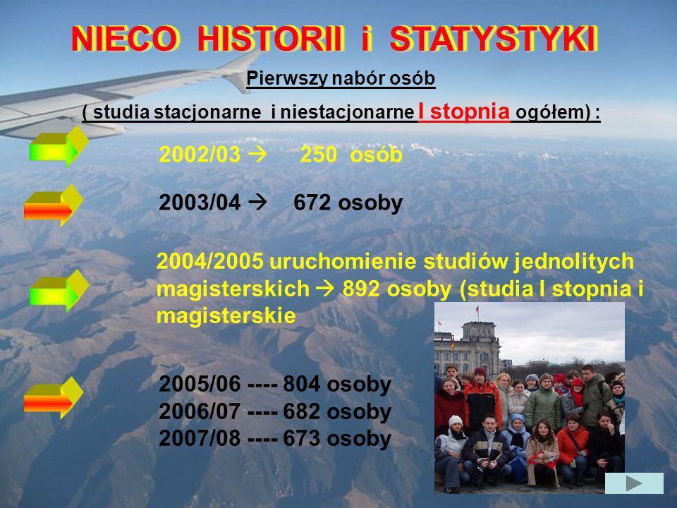 NIECO HISTORII i STATYSTYKI