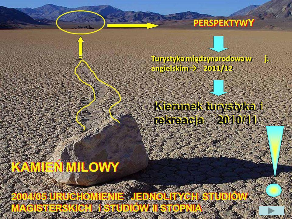 KAMIEŃ MILOWY Kierunek turystyka i rekreacja 2010/11 PERSPEKTYWY
