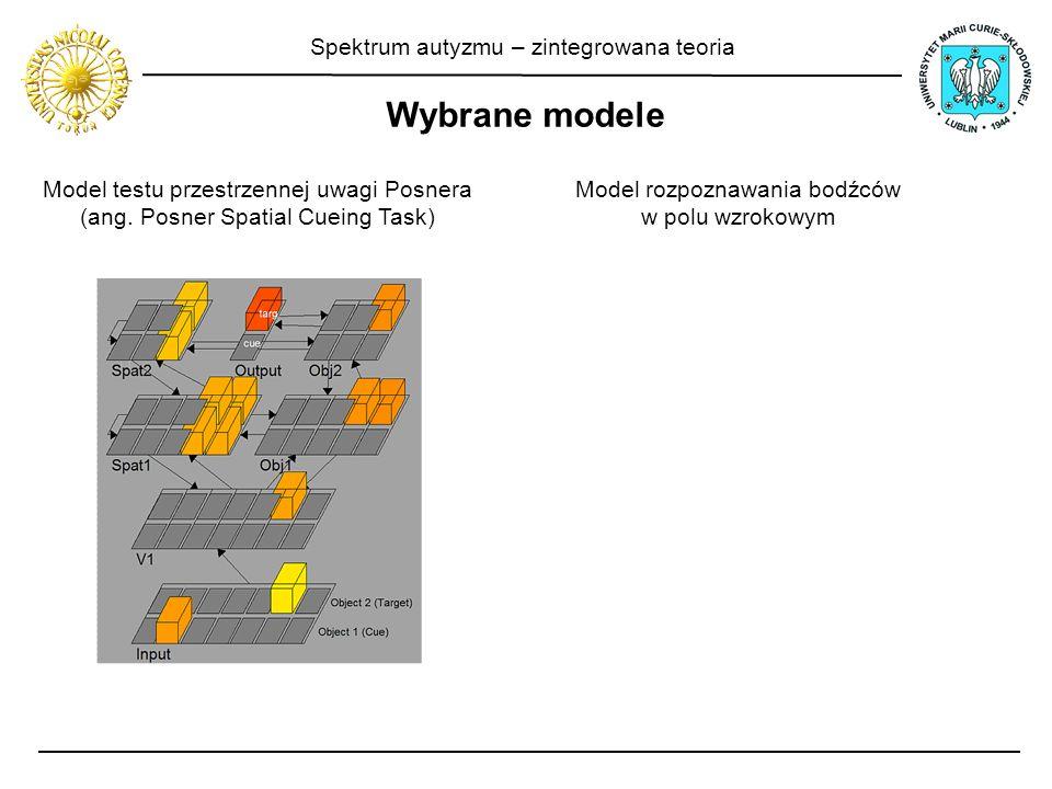Wybrane modele Spektrum autyzmu – zintegrowana teoria