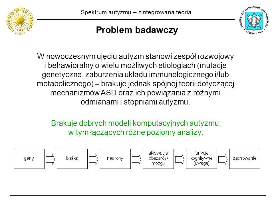 Spektrum autyzmu – zintegrowana teoria
