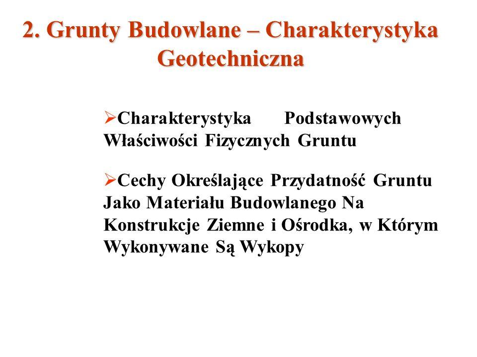 2. Grunty Budowlane – Charakterystyka Geotechniczna