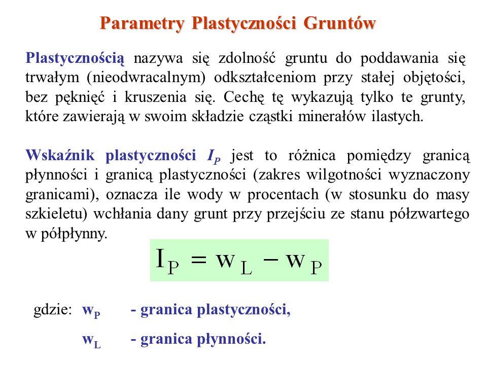 Parametry Plastyczności Gruntów