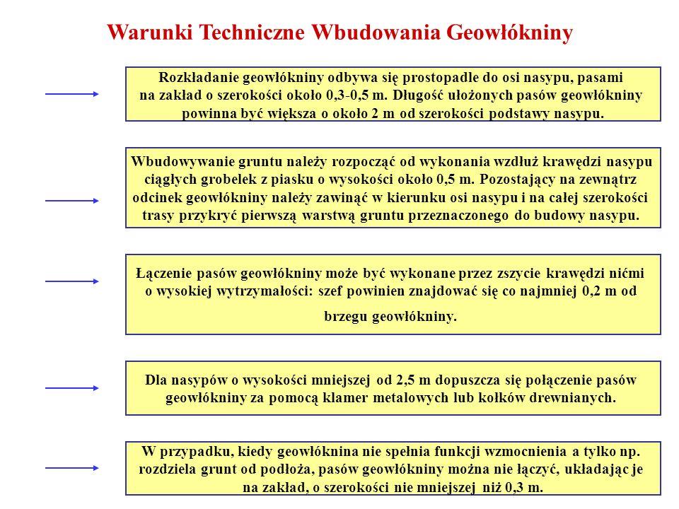 Warunki Techniczne Wbudowania Geowłókniny