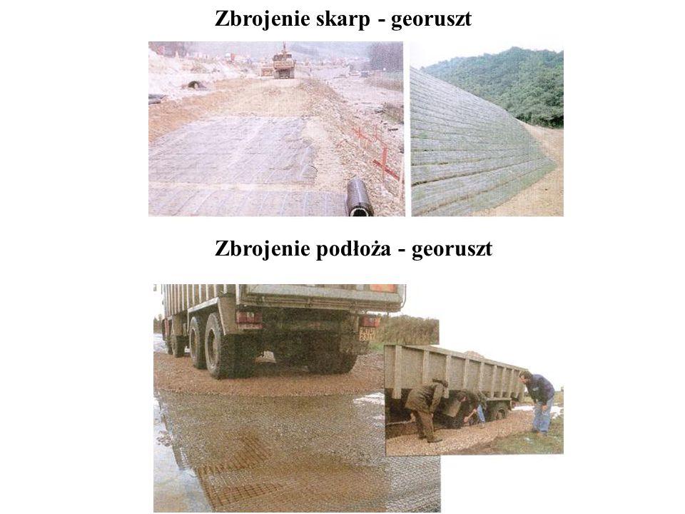 Zbrojenie skarp - georuszt