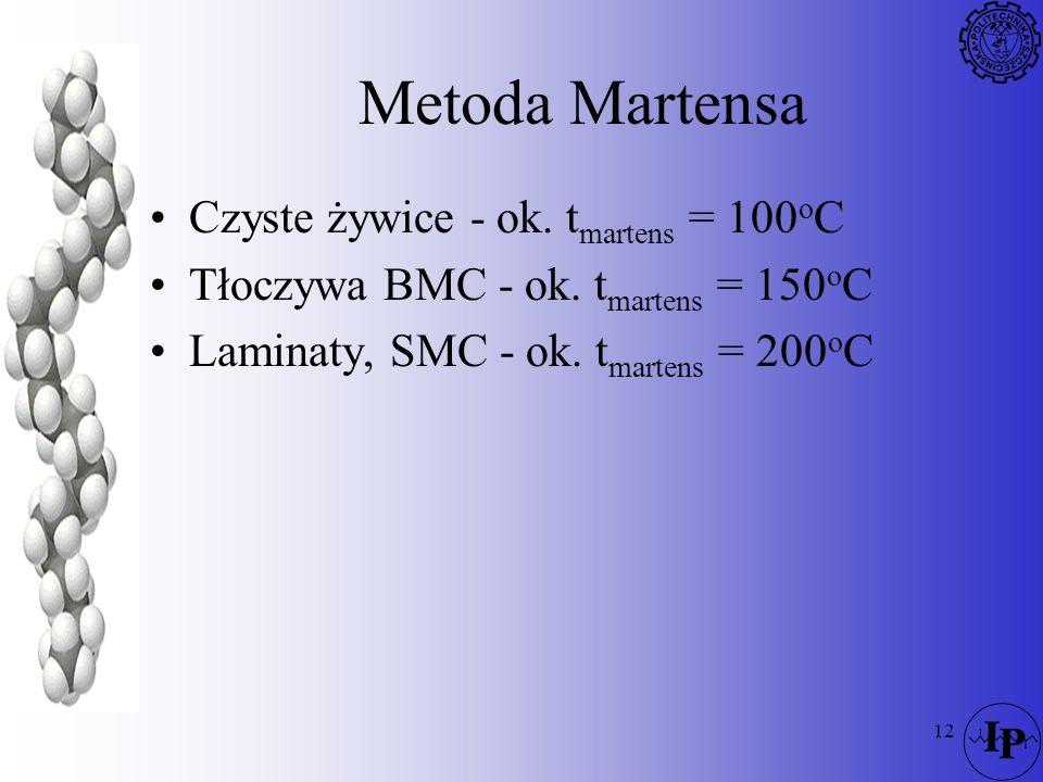 Metoda Martensa Czyste żywice - ok. tmartens = 100oC