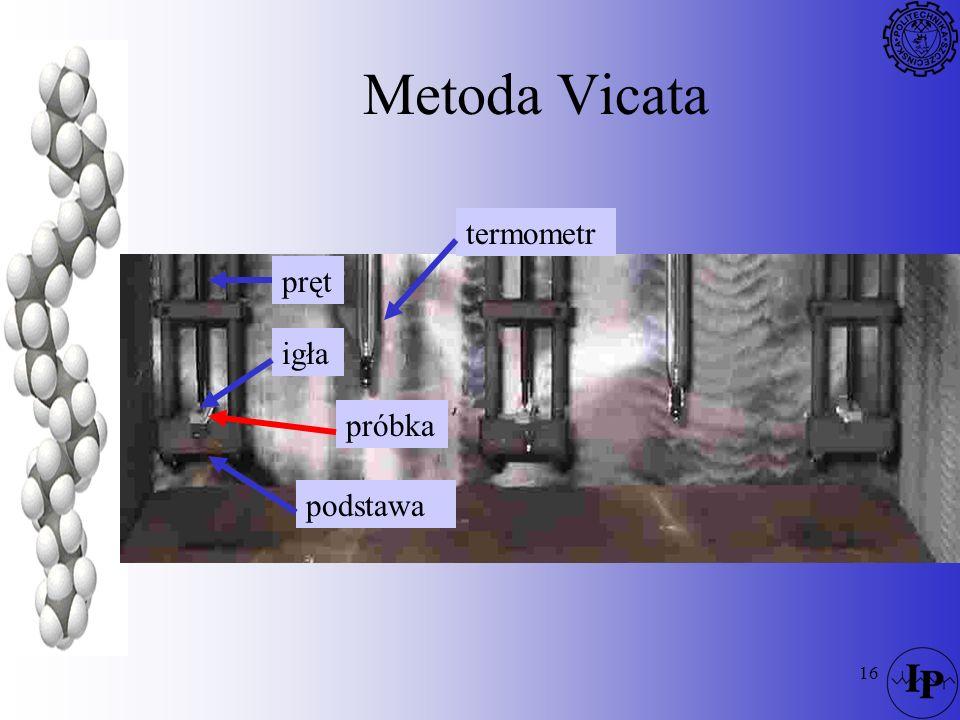 Metoda Vicata termometr pręt igła próbka podstawa