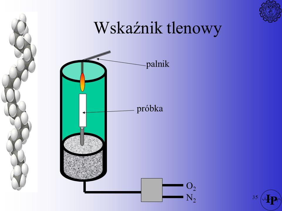 Wskaźnik tlenowy palnik próbka O2 N2