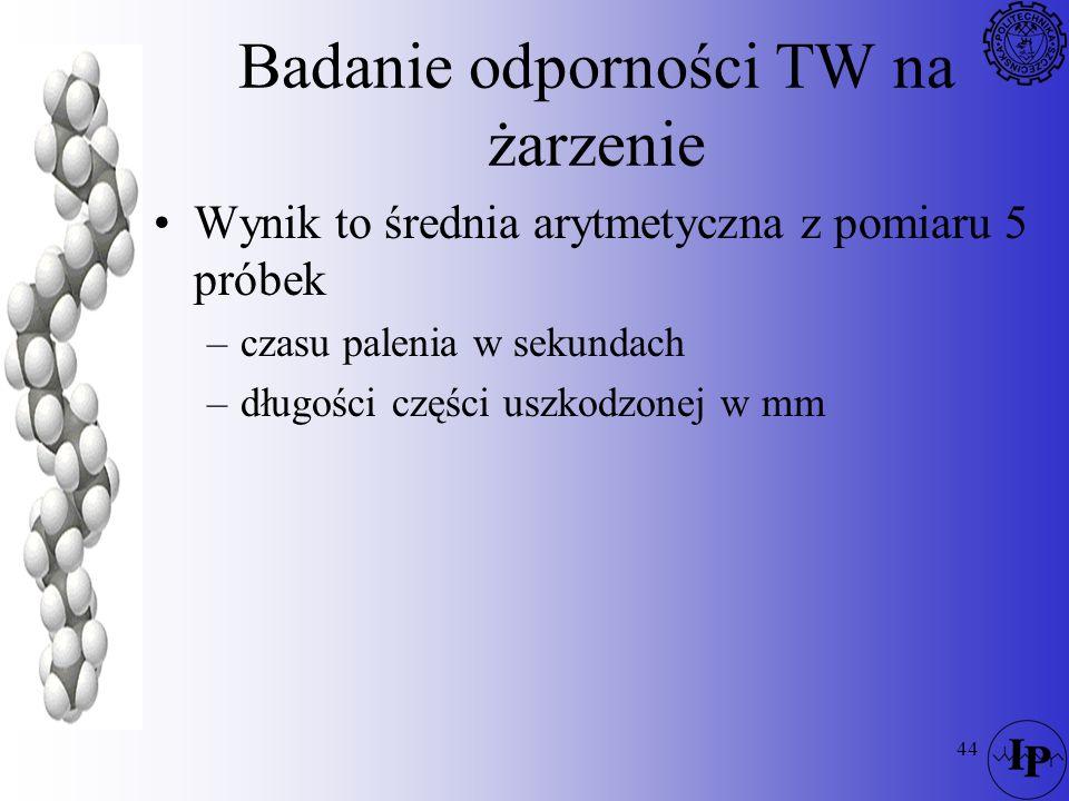 Badanie odporności TW na żarzenie