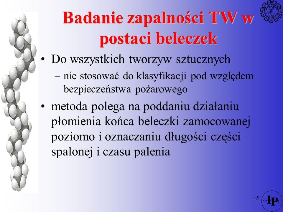 Badanie zapalności TW w postaci beleczek