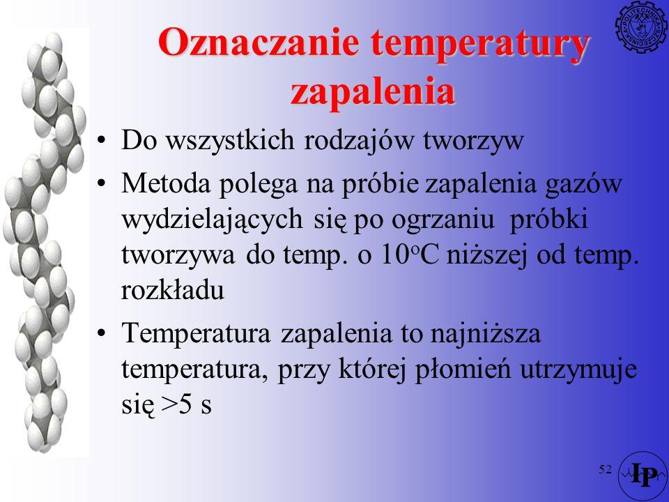 Oznaczanie temperatury zapalenia