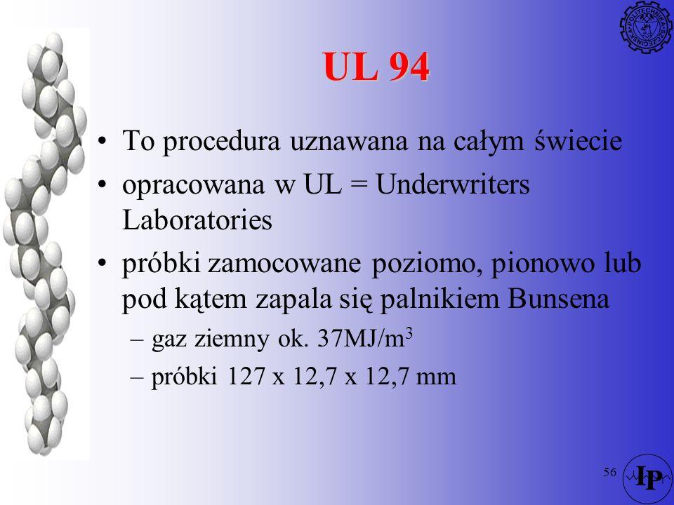 UL 94 To procedura uznawana na całym świecie