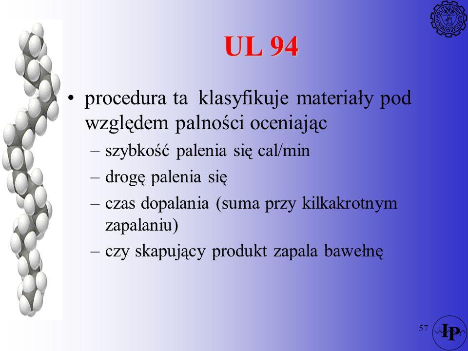 UL 94 procedura ta klasyfikuje materiały pod względem palności oceniając. szybkość palenia się cal/min.