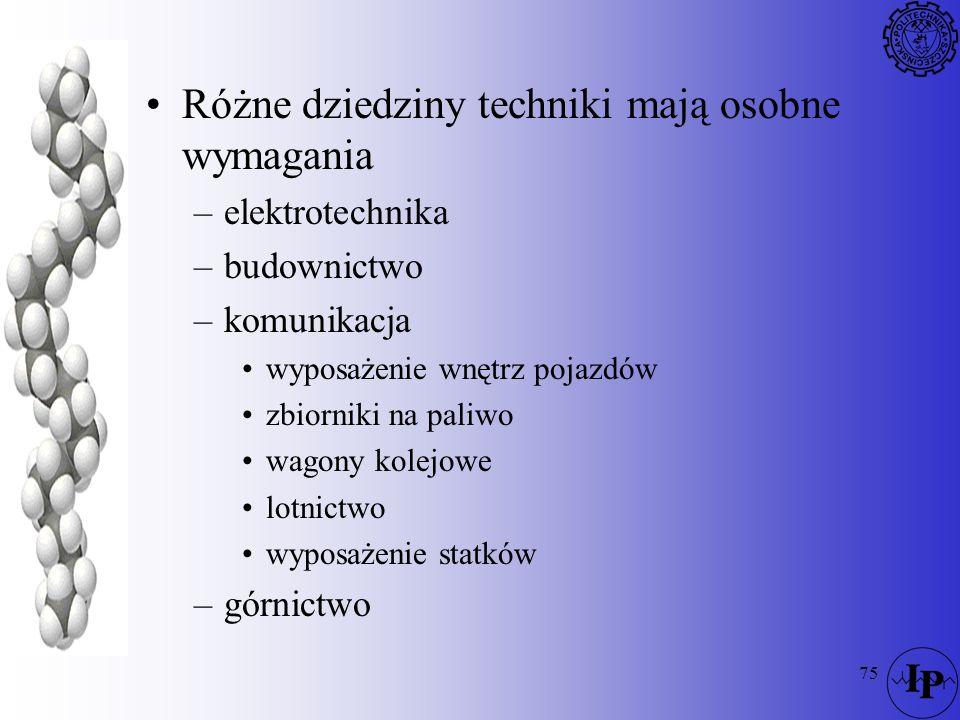 Różne dziedziny techniki mają osobne wymagania