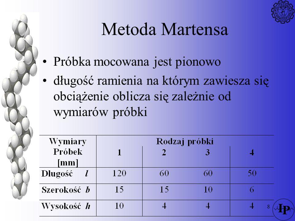 Metoda Martensa Próbka mocowana jest pionowo