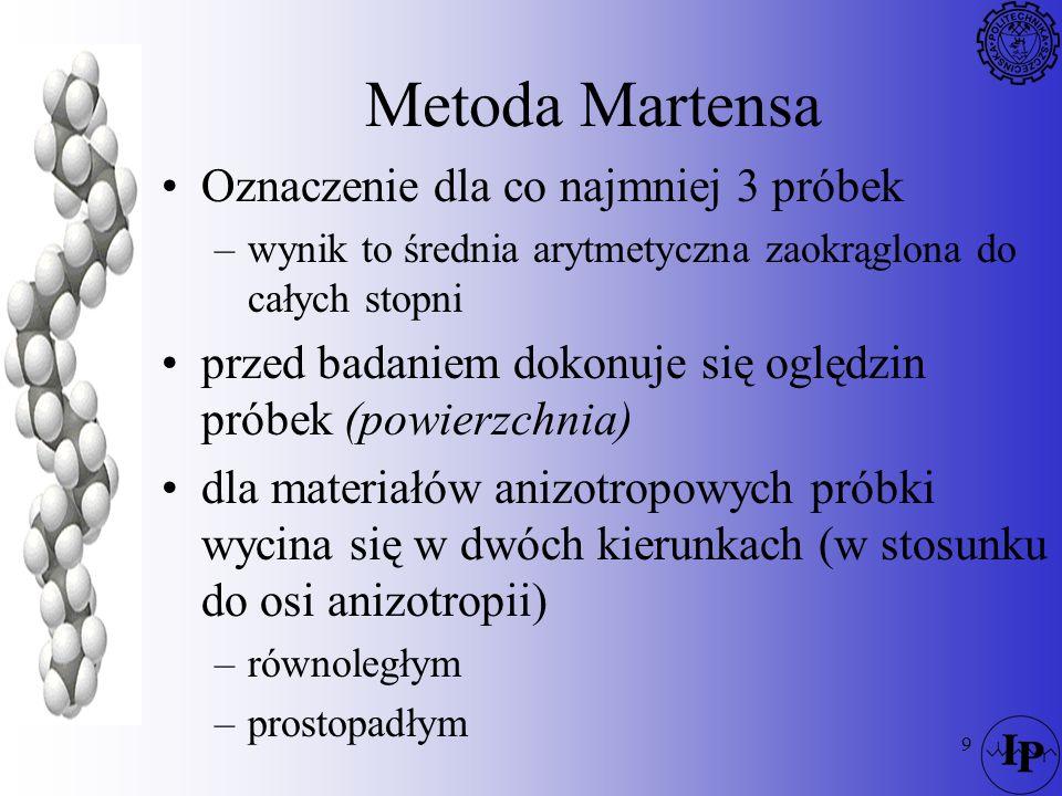 Metoda Martensa Oznaczenie dla co najmniej 3 próbek