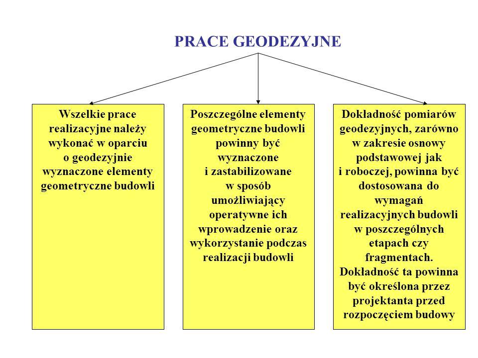 PRACE GEODEZYJNE Wszelkie prace realizacyjne należy wykonać w oparciu o geodezyjnie wyznaczone elementy geometryczne budowli.