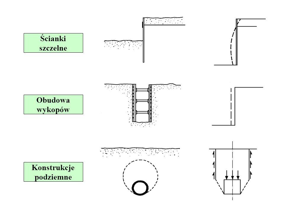 Konstrukcje podziemne
