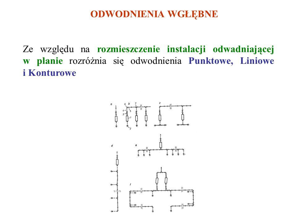 ODWODNIENIA WGŁĘBNE Ze względu na rozmieszczenie instalacji odwadniającej w planie rozróżnia się odwodnienia Punktowe, Liniowe i Konturowe.