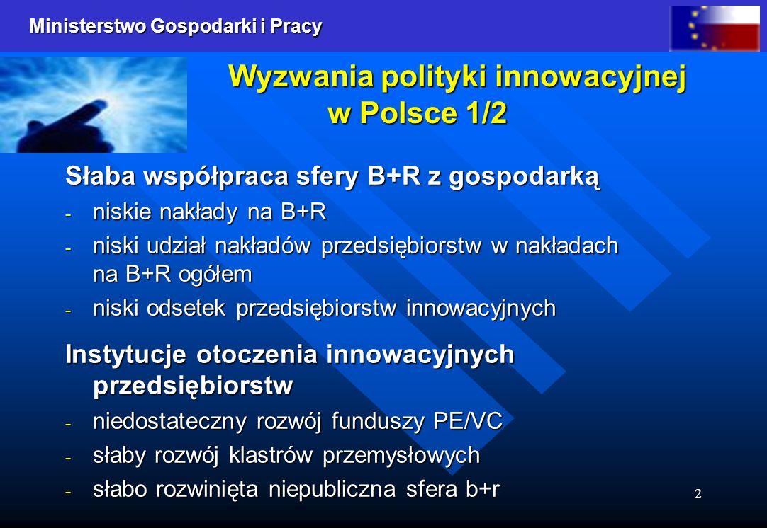 Wyzwania polityki innowacyjnej w Polsce 1/2