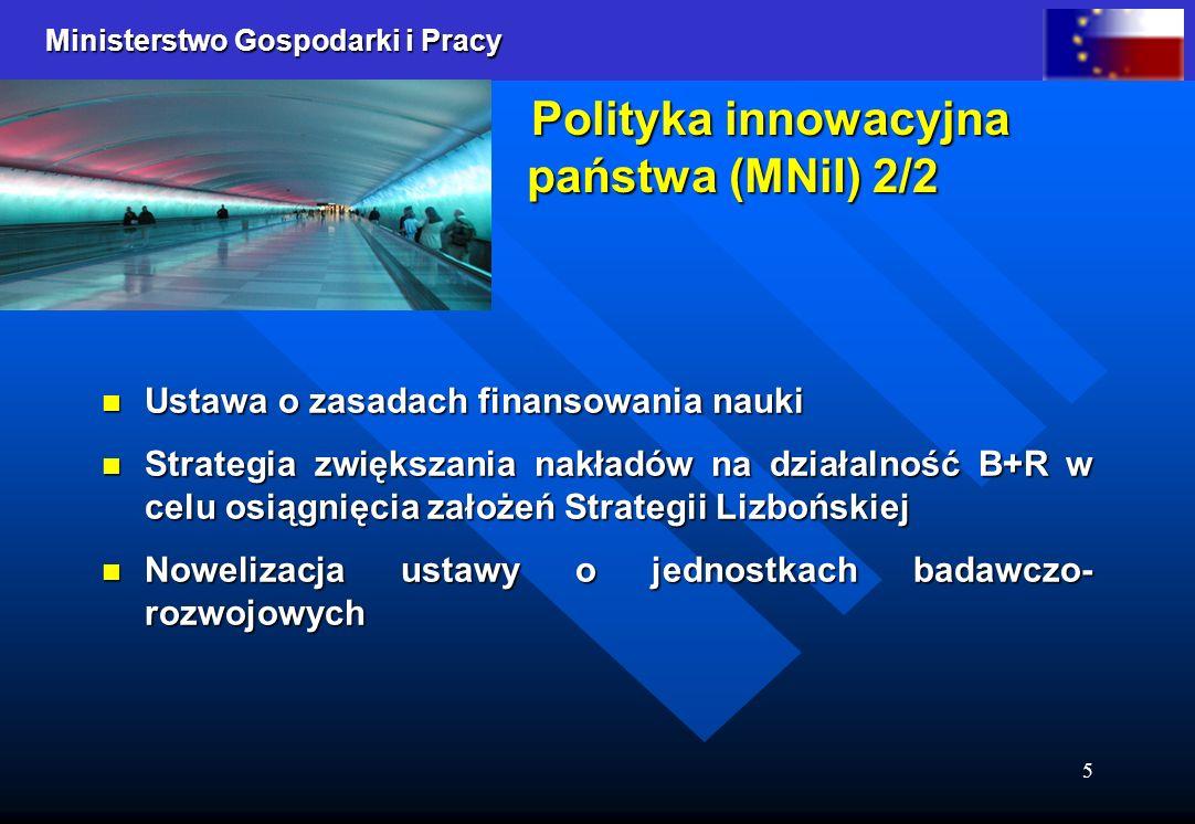 Polityka innowacyjna państwa (MNiI) 2/2