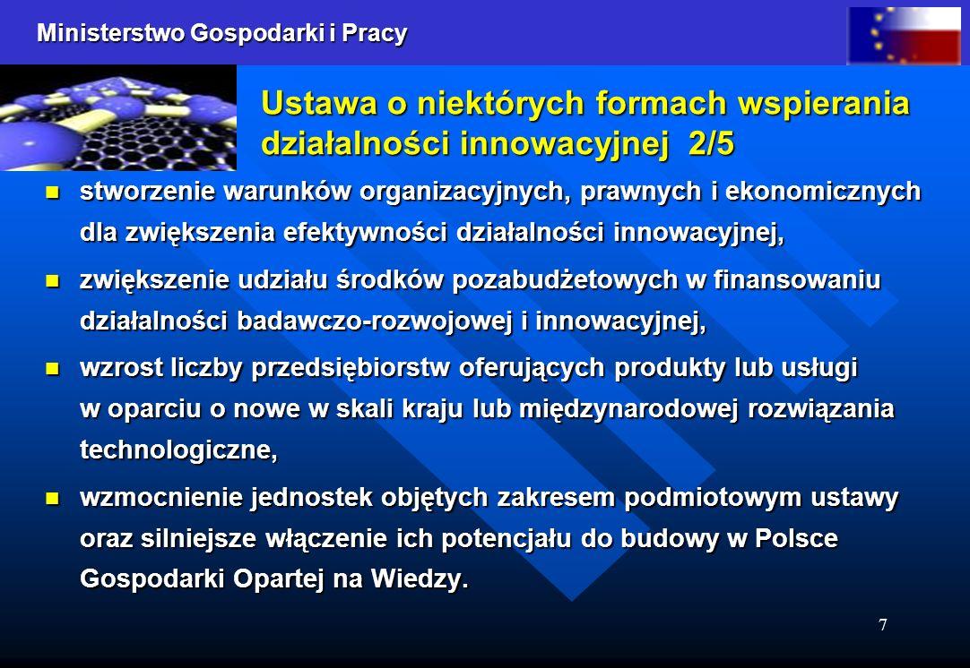 Ustawa o niektórych formach wspierania działalności innowacyjnej 2/5