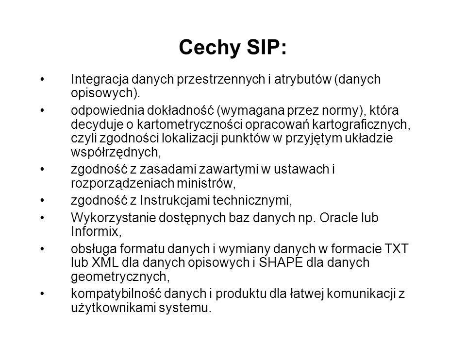 Cechy SIP:Integracja danych przestrzennych i atrybutów (danych opisowych).