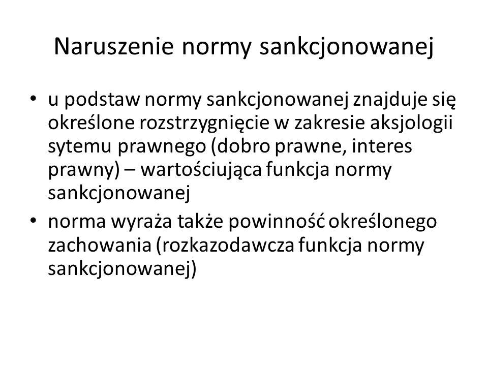 Naruszenie normy sankcjonowanej
