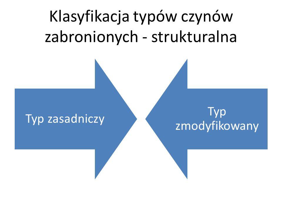 Klasyfikacja typów czynów zabronionych - strukturalna