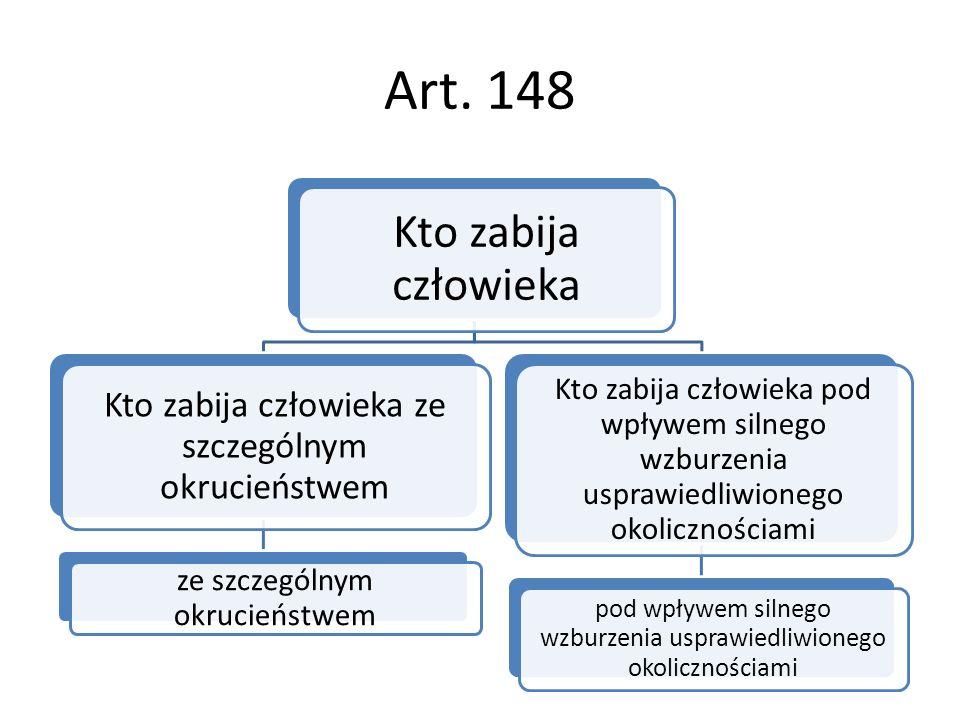Art. 148 Kto zabija człowieka