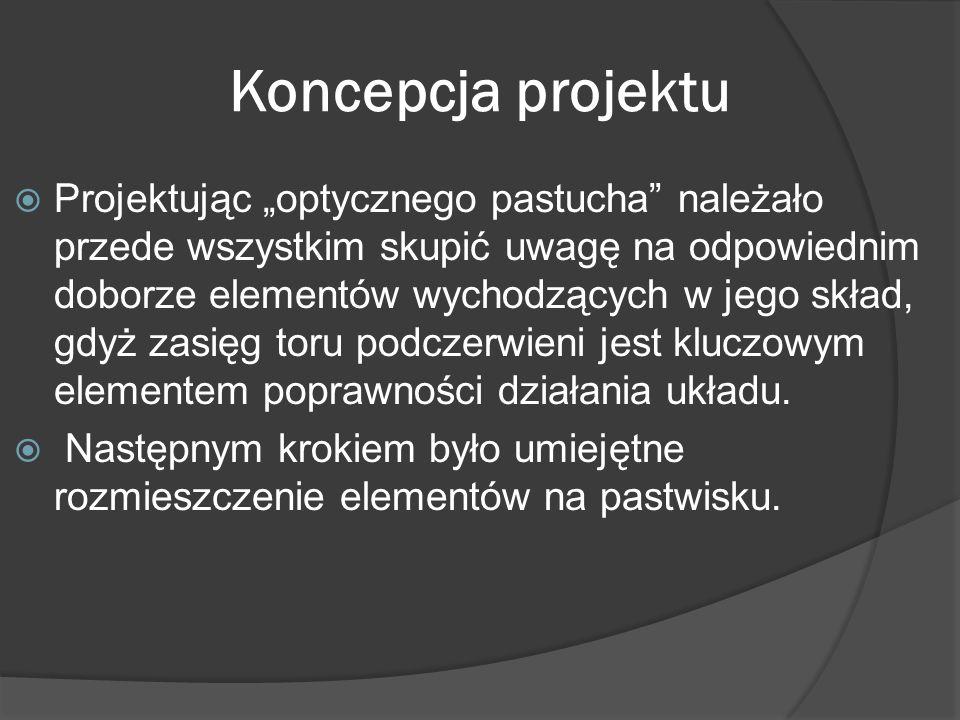 Koncepcja projektu